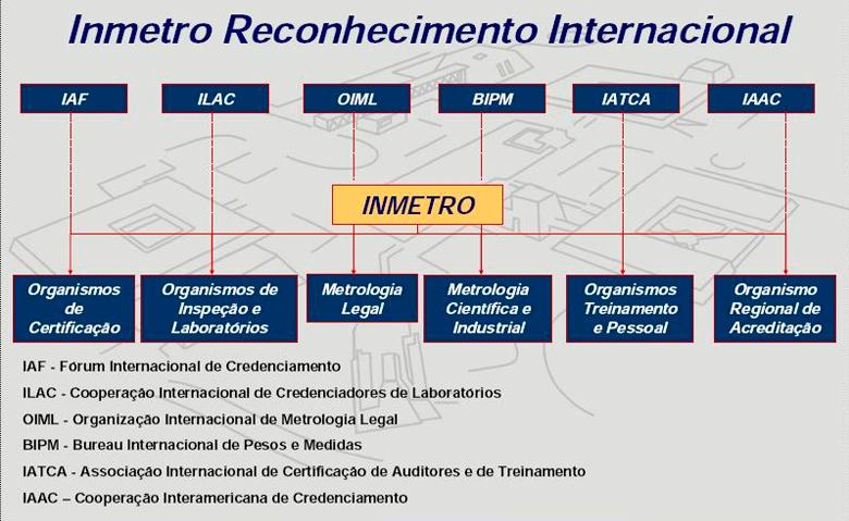 Atribuições-e-competências-do-INMETRO-1