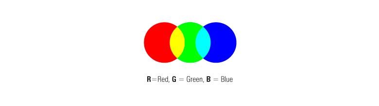 O-que-é-o-modo-RGB