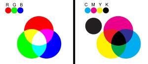 impressao-rgb-vs-cmyk